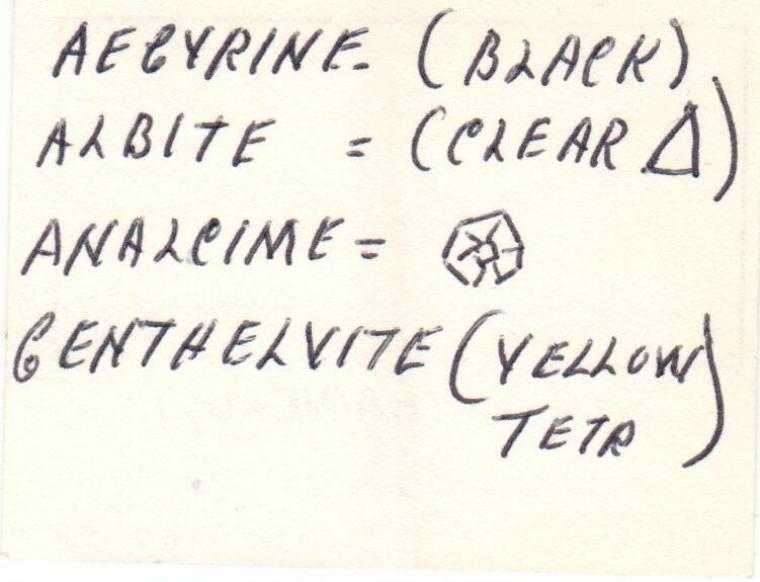 GENTHELVITE, ANALCIME, ALBITE, AEGIRINE and SERANDITE
